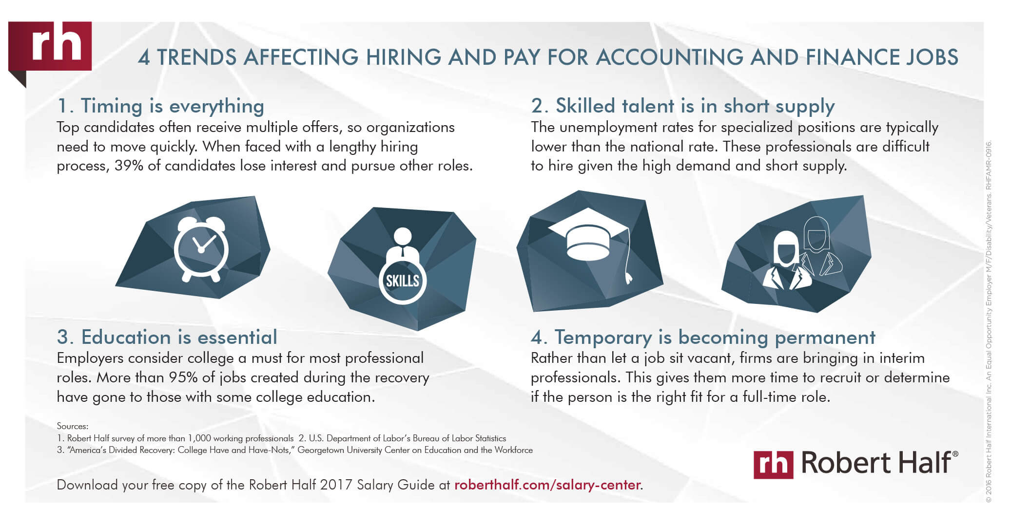 Trends Affecting Hiring, Pay for Accounting and Finance Jobs