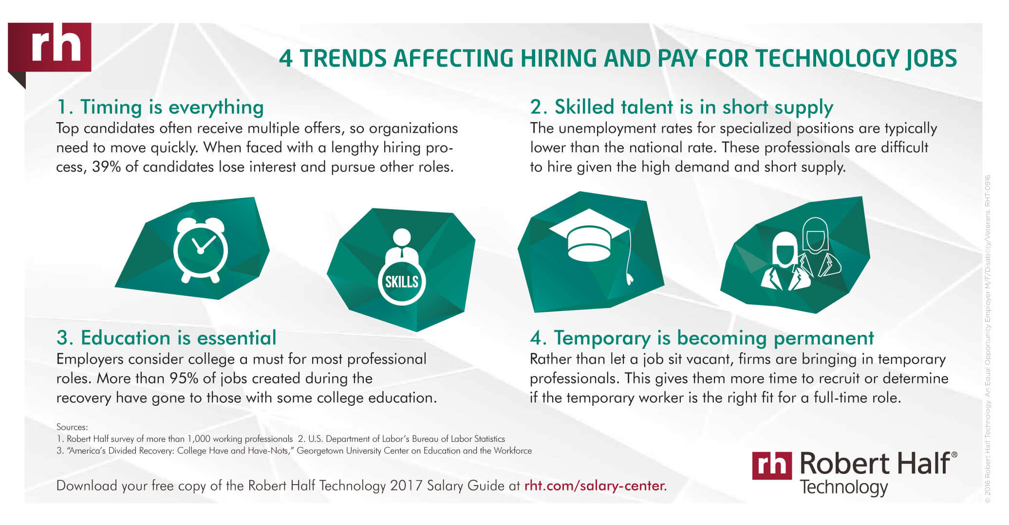 4 Trends Affecting Hiring and Pay for Technology Jobs