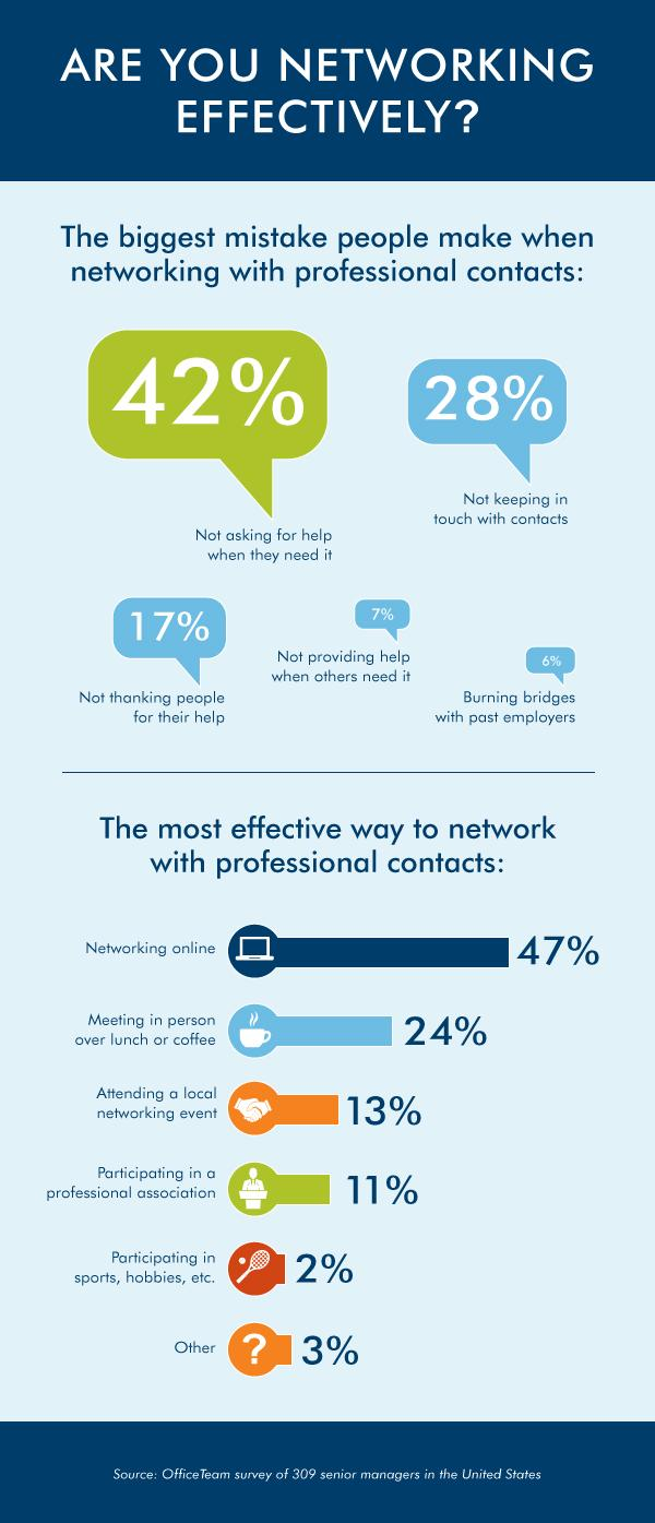 networking_infographic