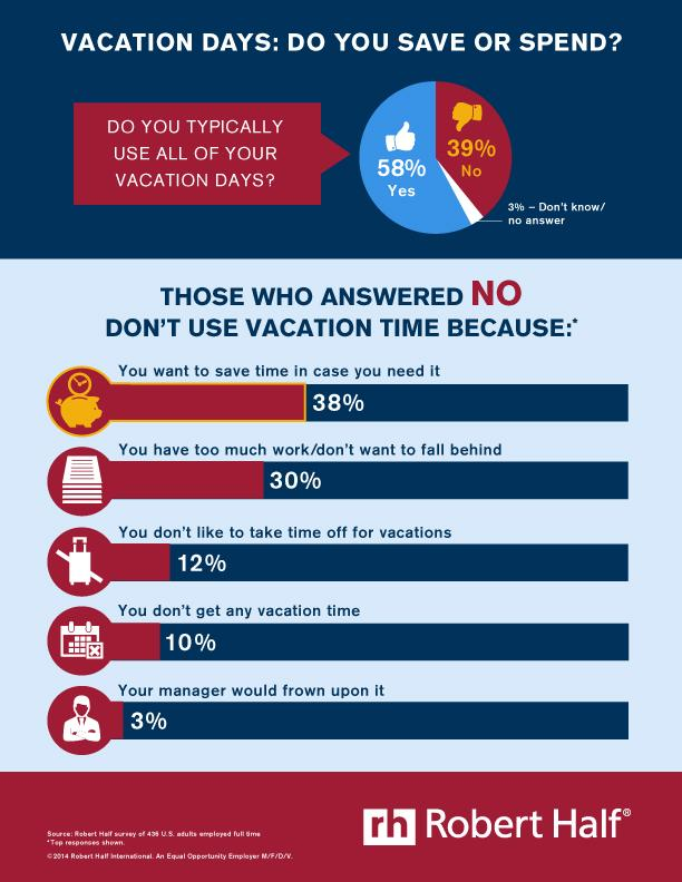 SummerVacations_infographic