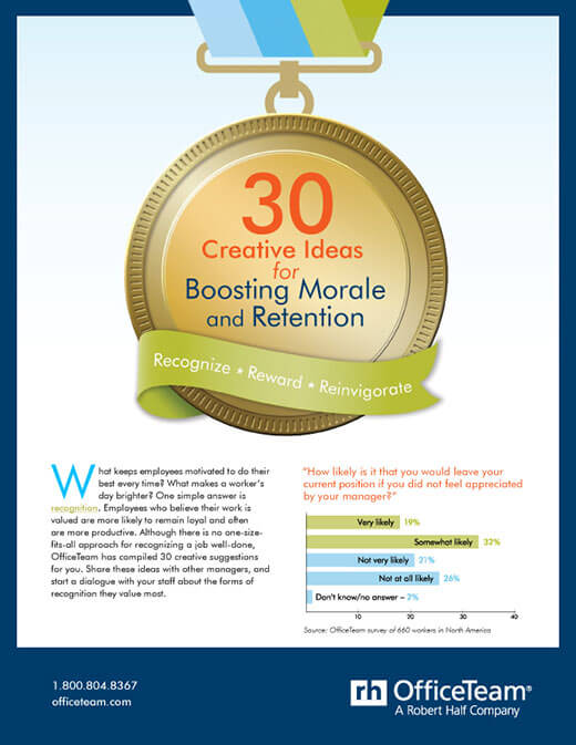 The cover of 30 Creative Ideas for Boosting Morale and Retention from Robert Half
