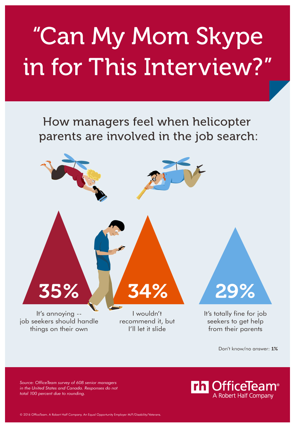 Helicopter parents survey