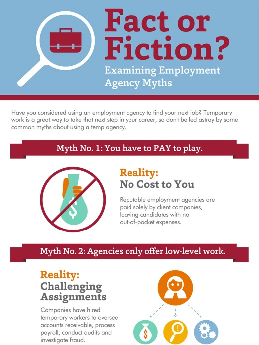 "An Accountemps infographic ""Fact or Fiction? Examining Employment Agency Myths"""