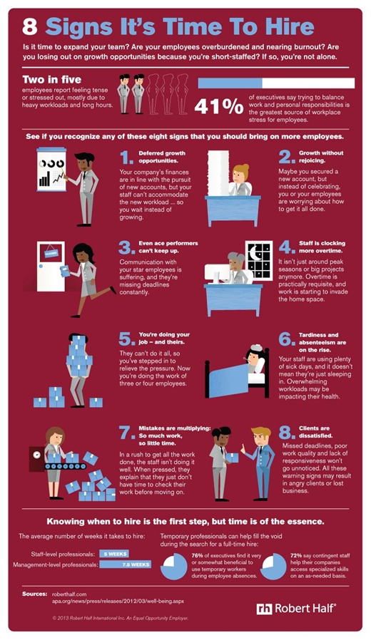 8 Signs Its Time to Hire Infographic