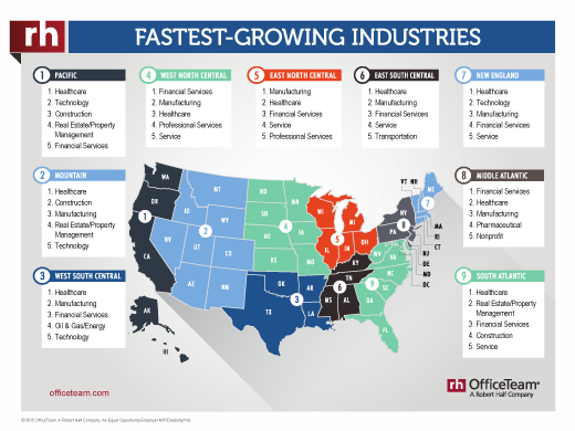 2016 Fastest Growing Industries