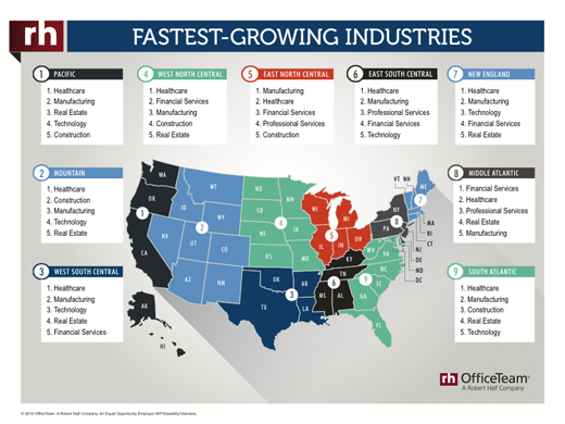 A thumbnail of an infographic showing the fastest-growing industries across the United States