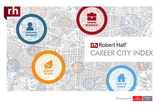 Robert Half Career City Index