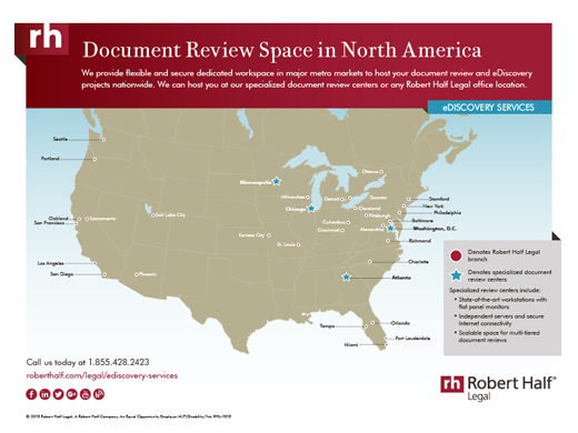 An infographic on Document Review Space in North America