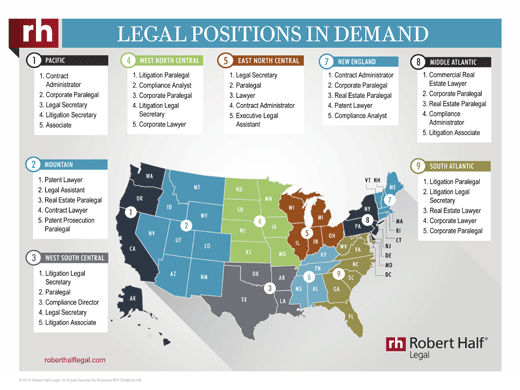 A thumbnail of an infographic showing legal positions in demand across the United States