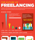 A thumbnail of the infographic The Future of Freelancing from The Creative Group