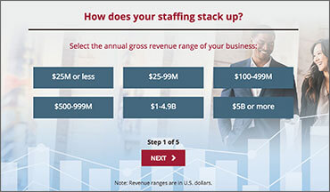 How does your staffing stack up? preview