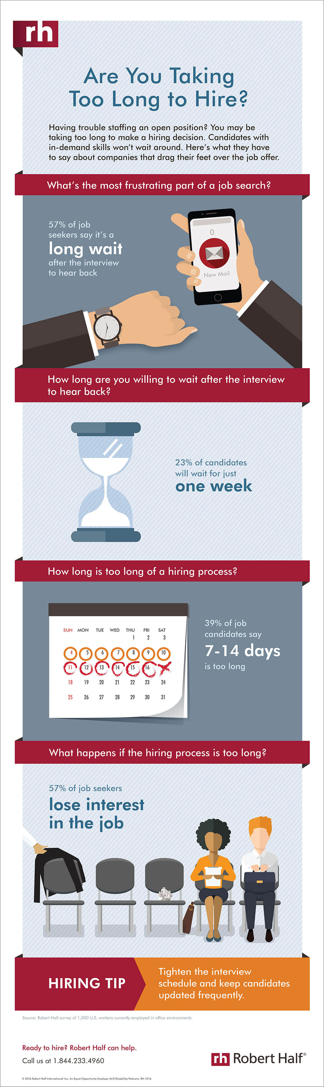 Are You Taking Too Long to Hire? Infographic