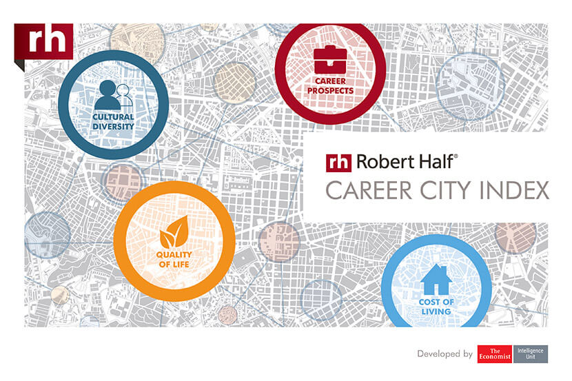Career City Index Thumbnail