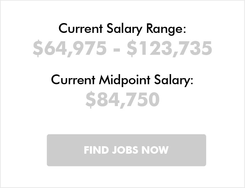 Current Salary Range Complete The Form To See Your Results