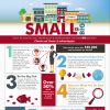 A Robert Half infographic on some of the benefits of working for a small business