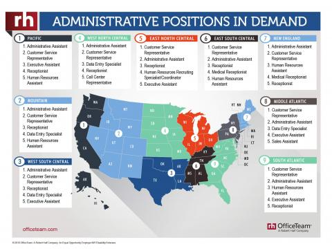 An OfficeTeam infographic featuring a look at in-demand administrative positions by  region in the United States