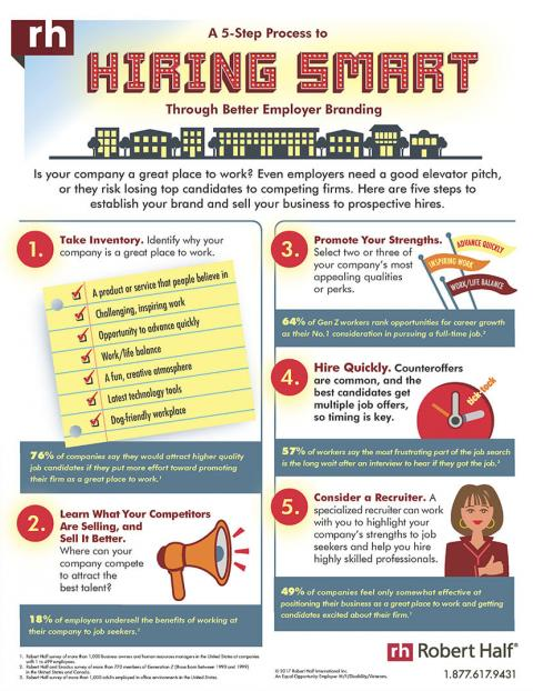 An Infographic From Robert Half Featuring Tips On How To Brand Your Company  To Maximize Its