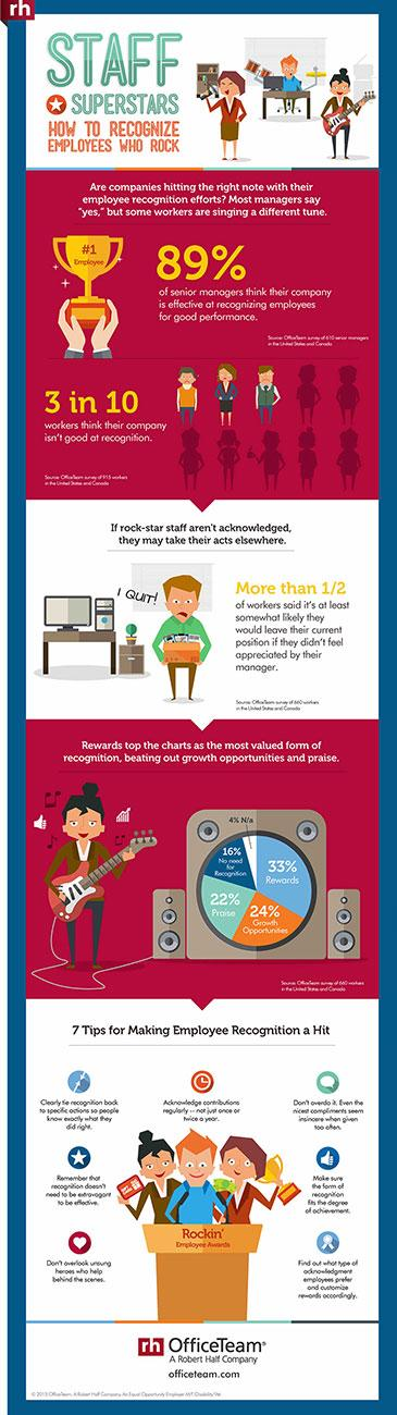 Infographic featuring ideas on how to reward outstanding employees