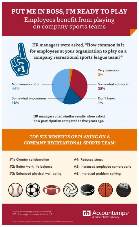 An infographic on how employees benefit from playing on company sports teams