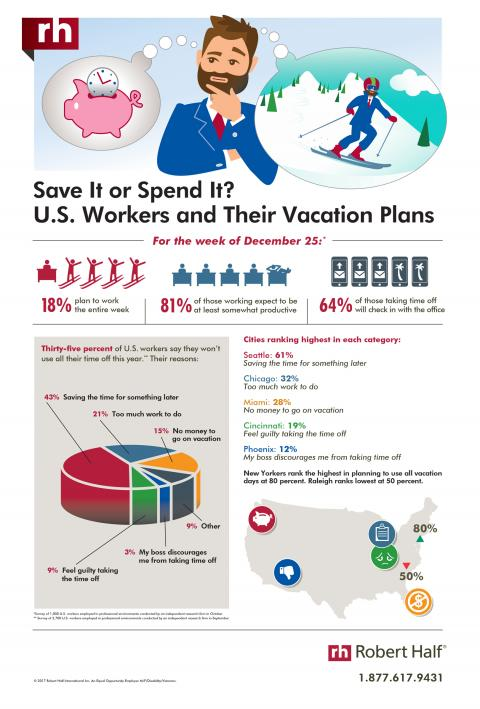 An infographic from Robert Half describes how U.S. workers plan to spend their end of year vacation time.