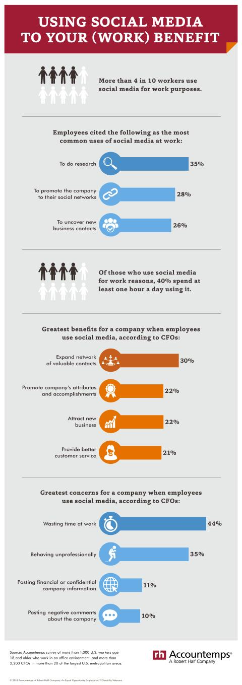 Using Social Media to Your (Work) Benefit - infographic
