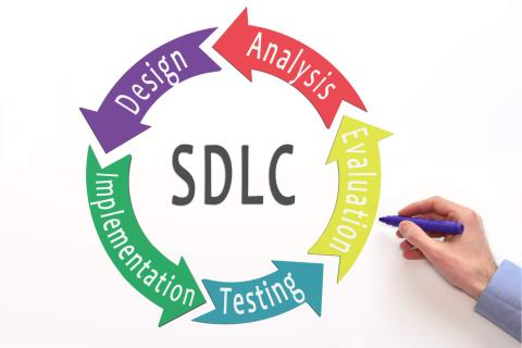 A diagram of the SDLC life cycle.