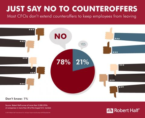 Just Say No to Counteroffers infographic