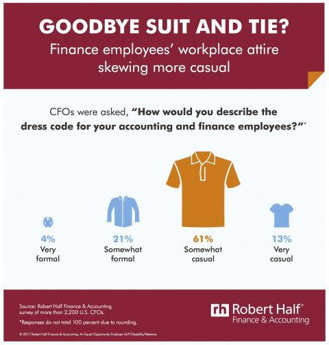 Goodbye Suit and Tie infographic