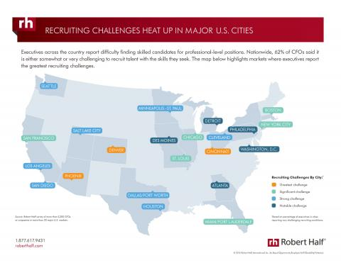 Map of cities where hiring is hardest