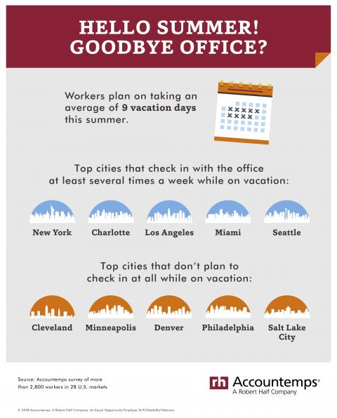Hello Summer! Goodbye Office? Work vacation infographic