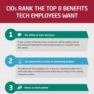A survey from Robert Half Technology asked CIOs about what incentives, outside of salary, are most important to technology professionals.