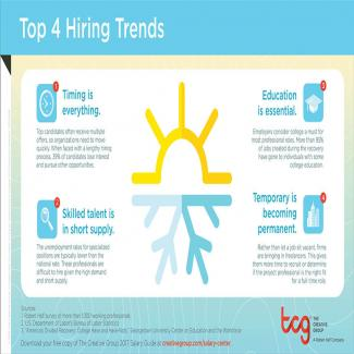top-4-hiring-trends-infographic-tcg-05-11-2017