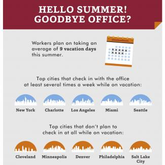Hello Summer! Goodbye Office? vacations infographic