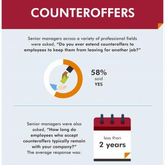Counteroffers infographic shows result of survey of senior managers who were asked about extending counteroffers