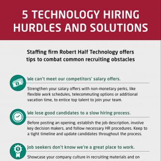 An infographic from Robert Half Technology highlights hiring challenges and solutions for tech employers.