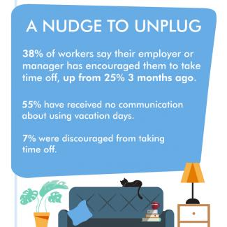 An infographic from Robert Half shows how companies are encouraging employees to use their vacation days.