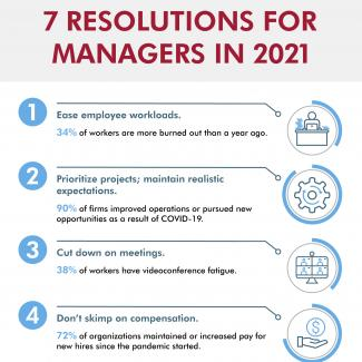 An infographic from Robert Half listing seven resolutions for managers.